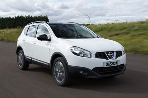 MALAWIAN MAN WINS NISSAN QASHQAI IN AFCON GOAL OF THE TOURNAMENT FAN COMPETITION